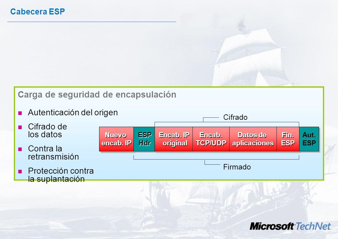 Cabecera ESP Encapsulating Security Payload (ESP) ESP ofrece: –Confidencialidad. ESP puede ser utilizada sola o combinada con AH. Multiples algoritmos