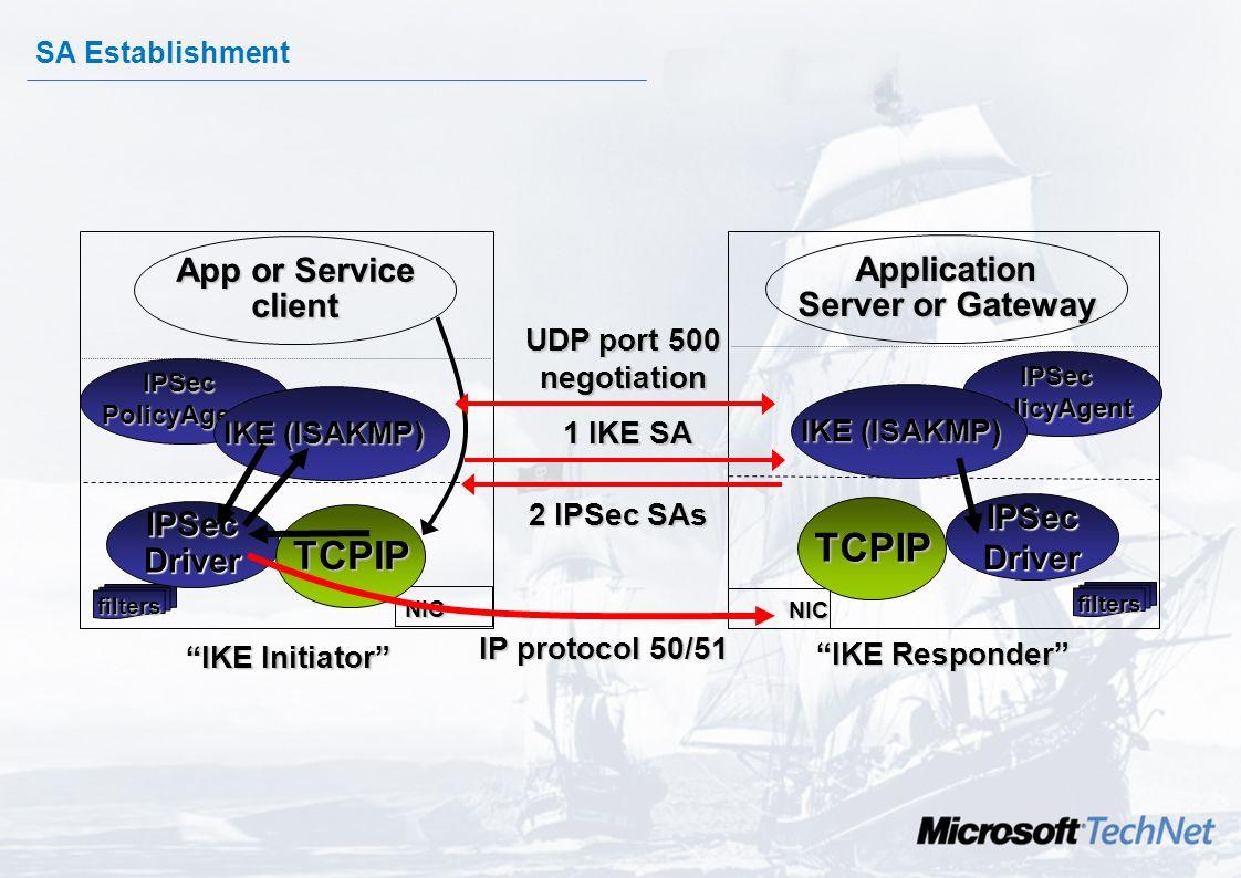 IPSec - Firewalls IPSec se enruta como tráfico IPv4. En firewalls debe ser activado el reenvio IP para: –IP Protocol ID 50 (ESP) –IP Protocol ID 51 (A