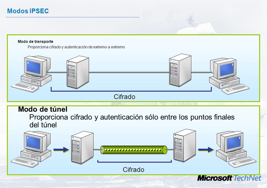 IPSec - Modos de trabajo El sistema IPSEC puede trabajar en dos modos: –Modo de transporte: donde el cifrado se realiza de extremo a extremo. –Modo tú