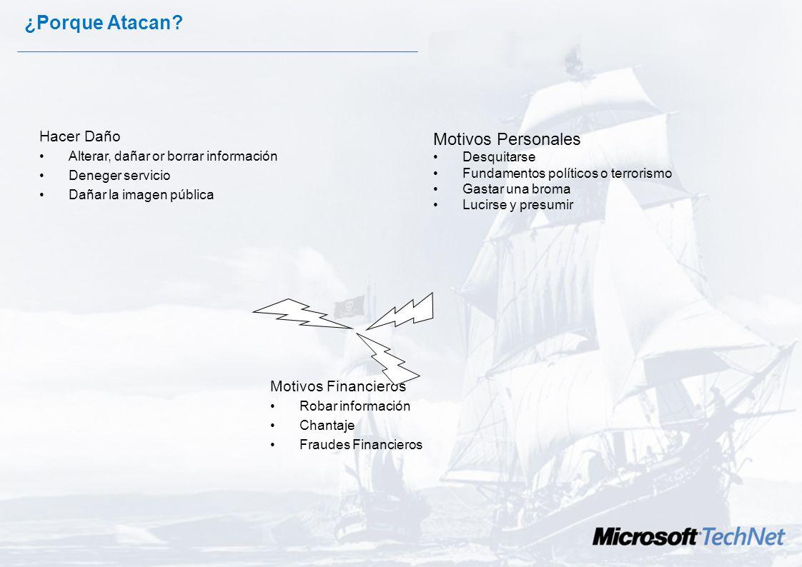IPSec en Windows 2000- 2003 Se configura mediante políticas –Almacenadas en el Directorio Activo o en en Registro Local del Servidor.