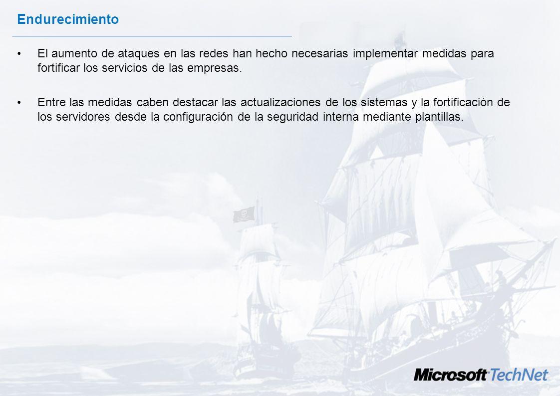 Endurecimiento de Servidores Windows 2003 Plantillas de Seguridad Con la participación de: y José Parada Gimeno Evangelista Microsoft TechNet Chema Al
