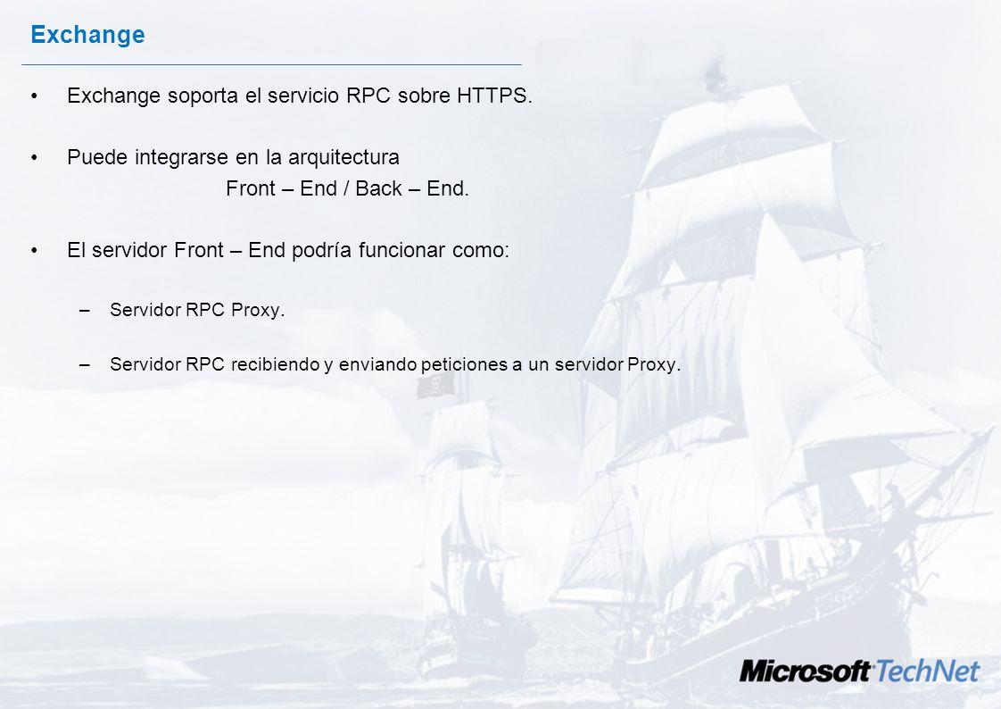 Configuración Proxy RPC Instalar IIS. Instalar servicios RPC/HTTP desde componentes de Windows. Configuración del servicio virtual RPC en IIS. Activar