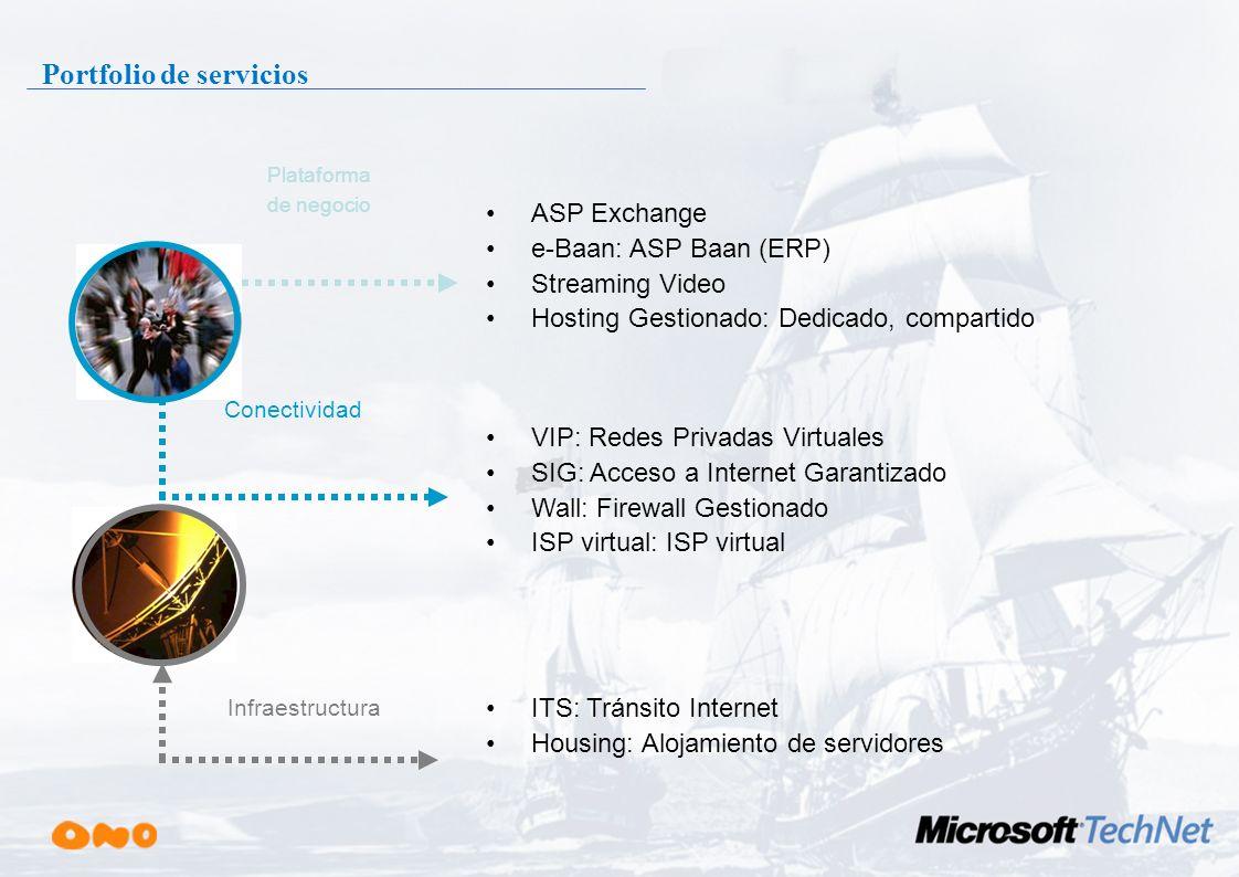 ¿Qué es ONO? ONO es la mayor compañía de comunicaciones integradas por banda ancha para particulares y una de las principales para empresas en España