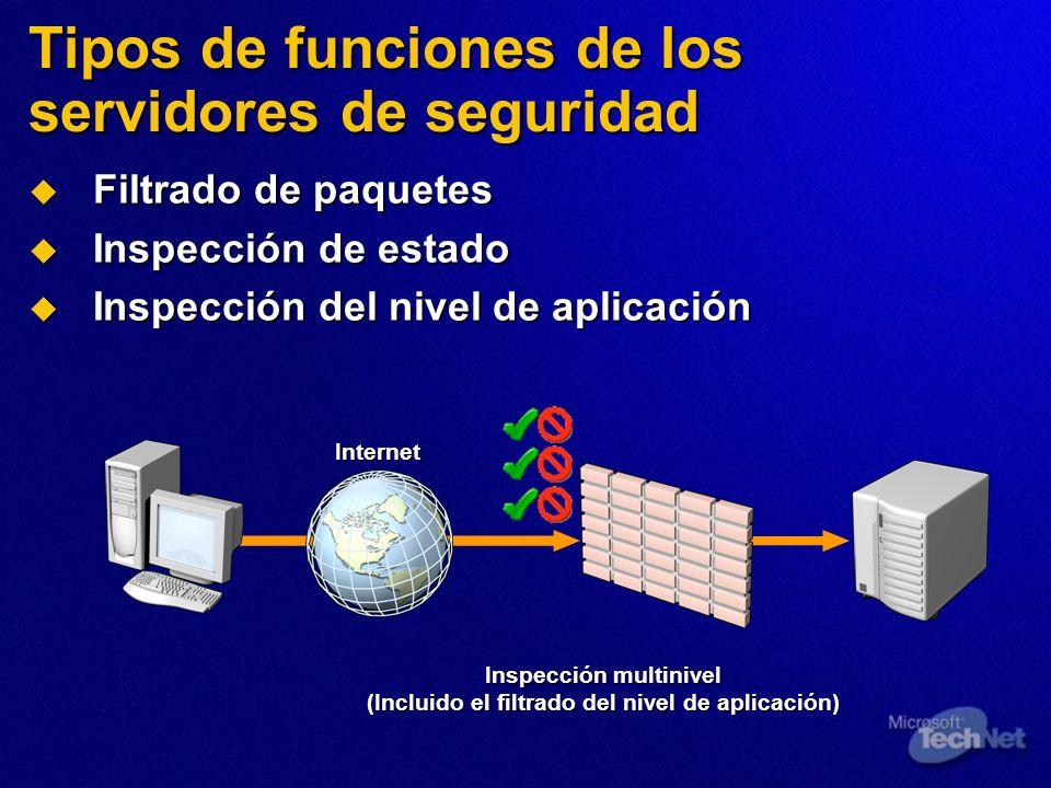 Tipos de funciones de los servidores de seguridad Filtrado de paquetes Filtrado de paquetes Inspección de estado Inspección de estado Inspección del n
