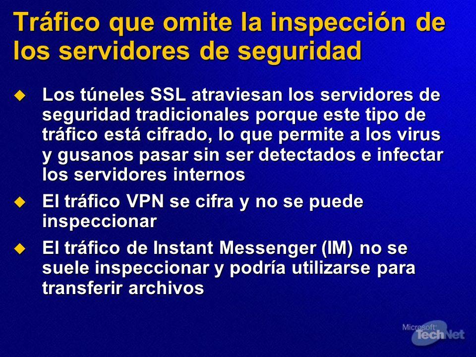 Tráfico que omite la inspección de los servidores de seguridad Los túneles SSL atraviesan los servidores de seguridad tradicionales porque este tipo d