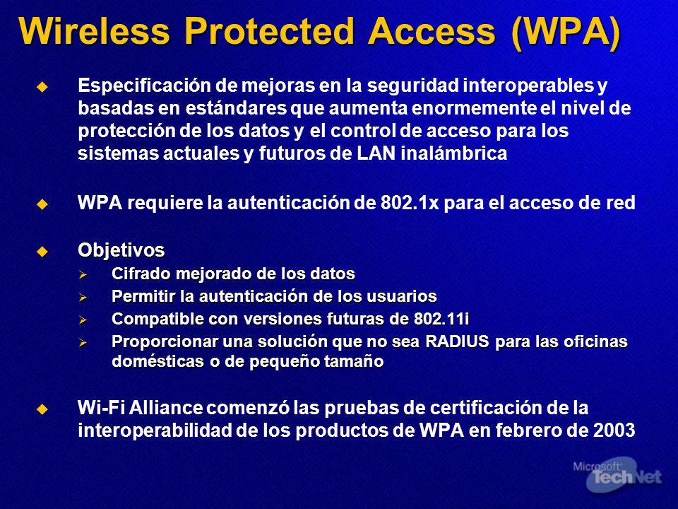 Especificación de mejoras en la seguridad interoperables y basadas en estándares que aumenta enormemente el nivel de protección de los datos y el cont