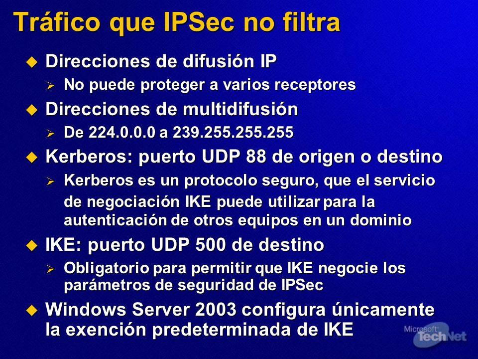 Direcciones de difusión IP Direcciones de difusión IP No puede proteger a varios receptores No puede proteger a varios receptores Direcciones de multi