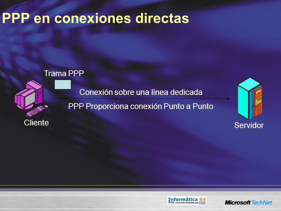 PPP en conexiones directas Conexión sobre una línea dedicada PPP Proporciona conexión Punto a Punto Trama PPP Servidor Cliente