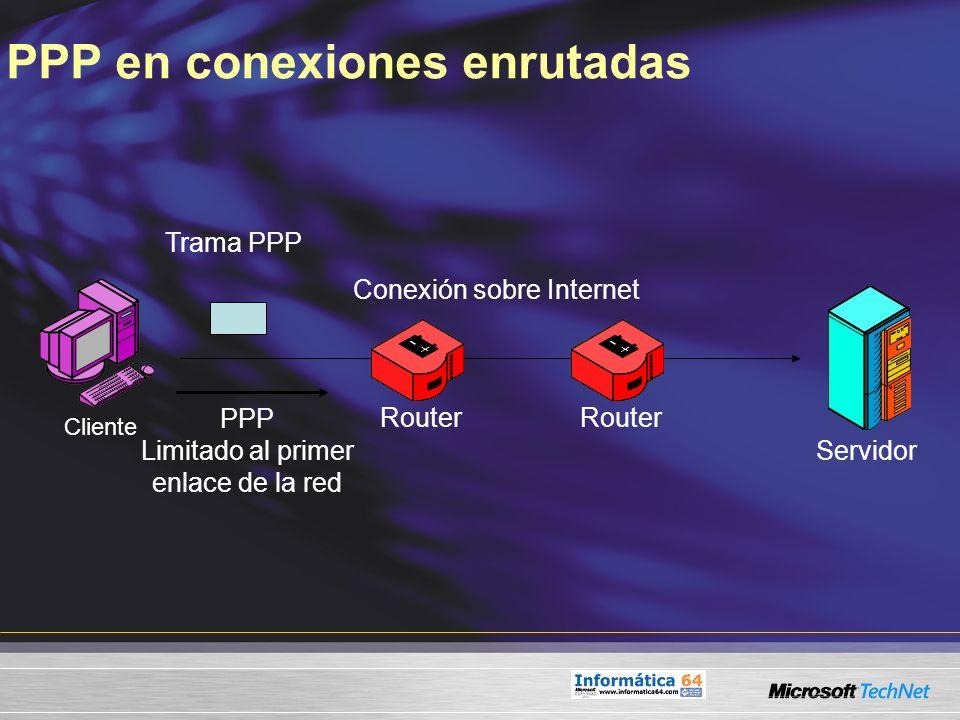 PPP en conexiones enrutadas Conexión sobre Internet Trama PPP PPP Limitado al primer enlace de la red Servidor Cliente Router