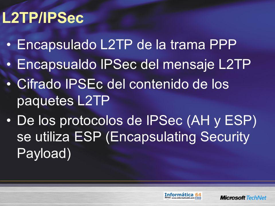 L2TP/IPSec Encapsulado L2TP de la trama PPP Encapsualdo IPSec del mensaje L2TP Cifrado IPSEc del contenido de los paquetes L2TP De los protocolos de I