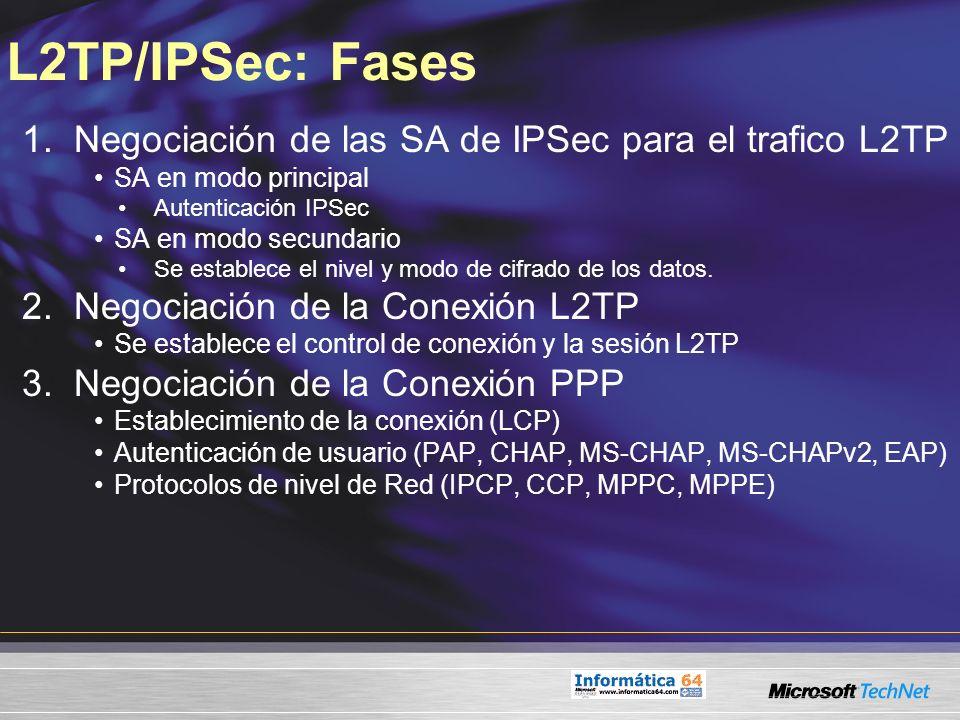 L2TP/IPSec: Fases 1.Negociación de las SA de IPSec para el trafico L2TP SA en modo principal Autenticación IPSec SA en modo secundario Se establece el