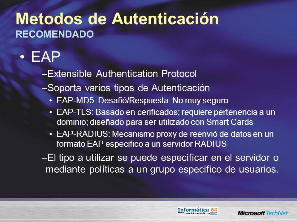 Metodos de Autenticación RECOMENDADO EAP –Extensible Authentication Protocol –Soporta varios tipos de Autenticación EAP-MD5: Desafió/Respuesta. No muy