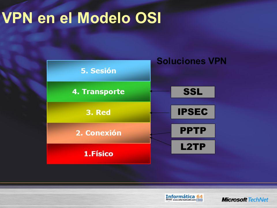 VPN en el Modelo OSI 1.Físico 2. Conexión 3. Red 4. Transporte 5. Sesión SSL IPSEC PPTP L2TP Soluciones VPN