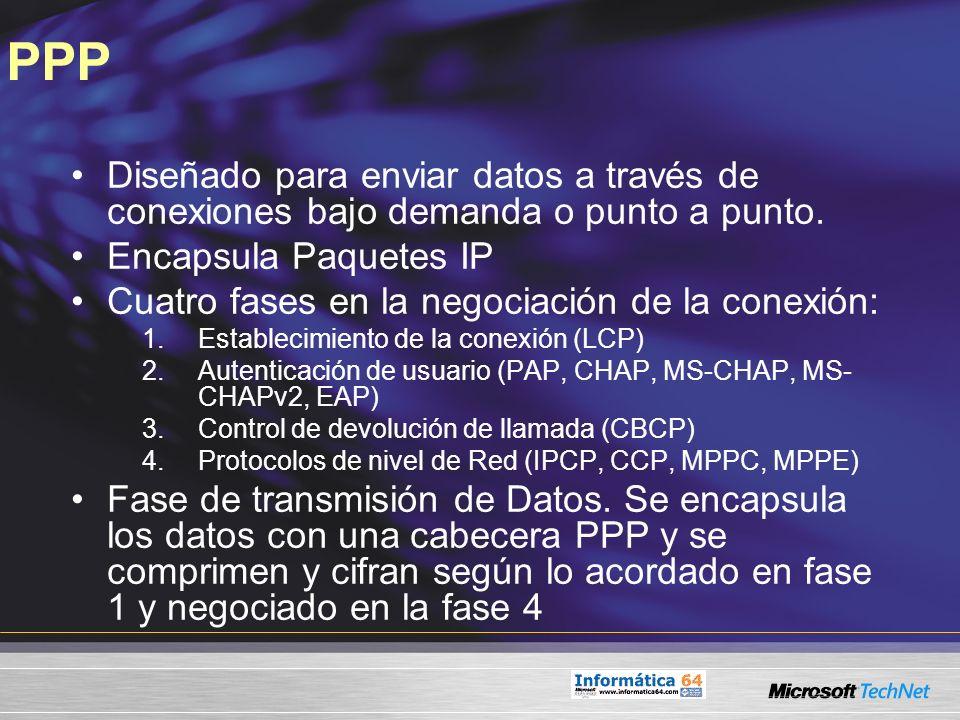 PPP Diseñado para enviar datos a través de conexiones bajo demanda o punto a punto. Encapsula Paquetes IP Cuatro fases en la negociación de la conexió