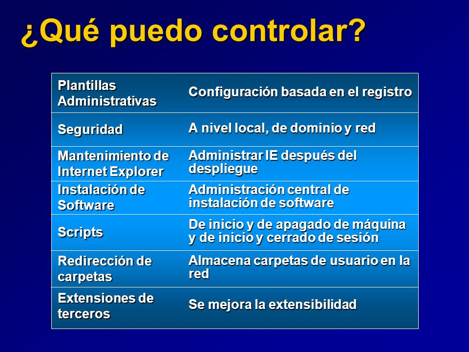 Recursos Group Policy Management Console with Service Pack 1 - Español Group Policy Management Console with Service Pack 1 - Español http://www.microsoft.com/downloads/details.aspx?Fa milyId=0A6D4C24-8CBD-4B35-9272- DD3CBFC81887&displaylang=es http://www.microsoft.com/downloads/details.aspx?Fa milyId=0A6D4C24-8CBD-4B35-9272- DD3CBFC81887&displaylang=es http://www.microsoft.com/downloads/details.aspx?Fa milyId=0A6D4C24-8CBD-4B35-9272- DD3CBFC81887&displaylang=es http://www.microsoft.com/downloads/details.aspx?Fa milyId=0A6D4C24-8CBD-4B35-9272- DD3CBFC81887&displaylang=es Administering Group Policy with the GPMC Administering Group Policy with the GPMC http://www.microsoft.com/windowsserver2003/gpmc/g pmcwp.mspx http://www.microsoft.com/windowsserver2003/gpmc/g pmcwp.mspx