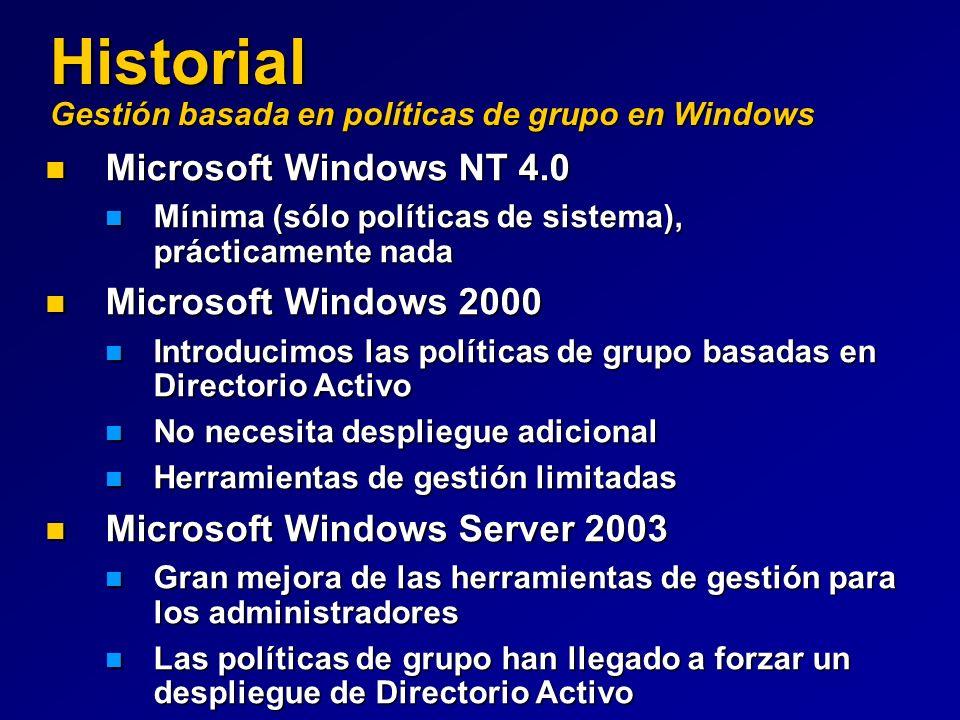 Historial Gestión basada en políticas de grupo en Windows Microsoft Windows NT 4.0 Microsoft Windows NT 4.0 Mínima (sólo políticas de sistema), prácti