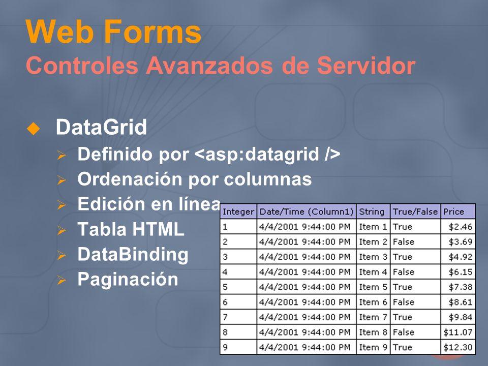 Web Forms Controles Avanzados de Servidor DataGrid Definido por Ordenación por columnas Edición en línea Tabla HTML DataBinding Paginación