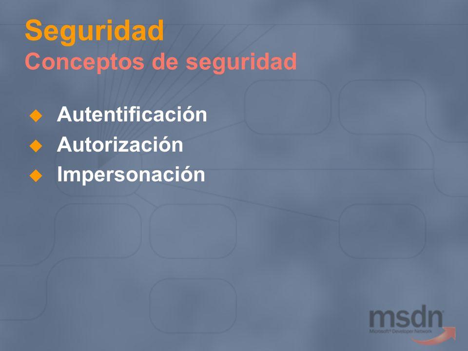 Seguridad Conceptos de seguridad Autentificación Autorización Impersonación