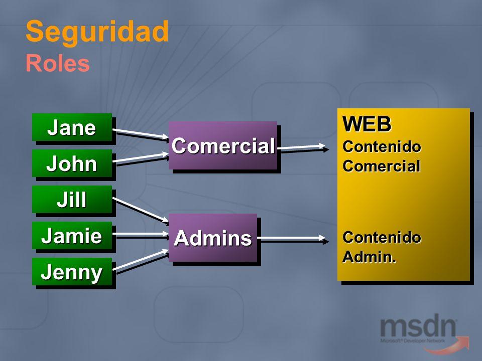 Seguridad Roles JaneJane JillJill JohnJohn JennyJenny JamieJamie ComercialComercial AdminsAdmins WEBContenidoComercialWEBContenidoComercial Contenido