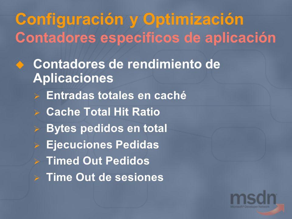 Configuración y Optimización Contadores especificos de aplicación Contadores de rendimiento de Aplicaciones Entradas totales en caché Cache Total Hit