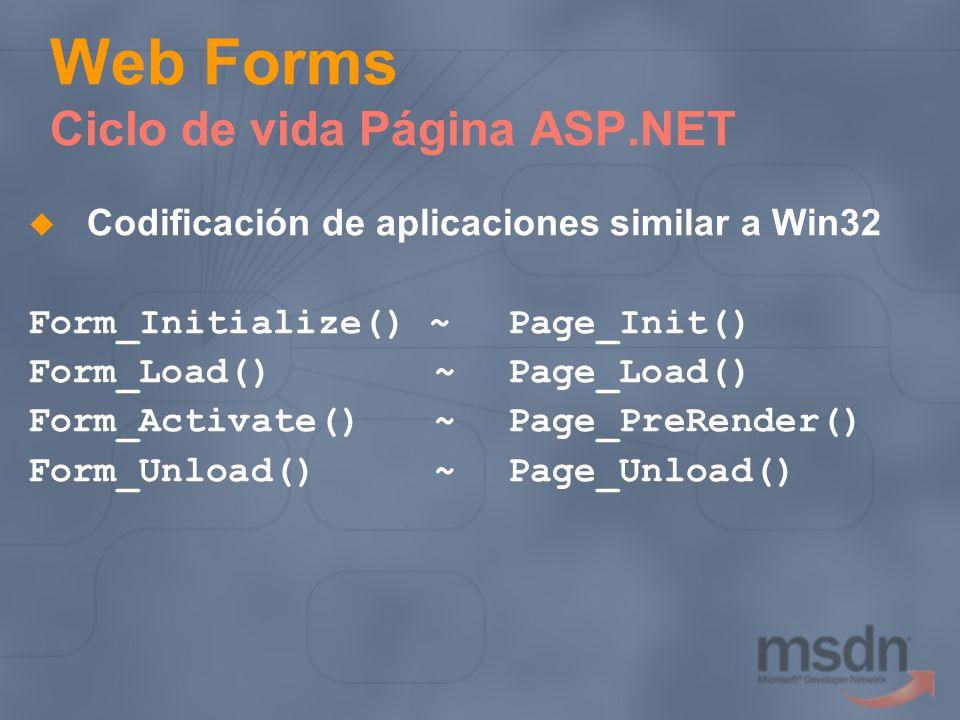 Web Forms Ciclo de vida Página ASP.NET Codificación de aplicaciones similar a Win32 Form_Initialize() ~ Page_Init() Form_Load() ~Page_Load() Form_Acti