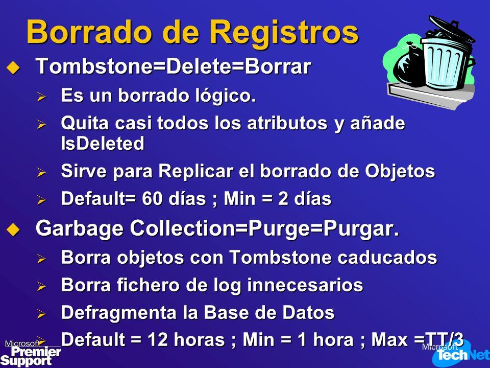 Borrado de Registros Tombstone=Delete=Borrar Tombstone=Delete=Borrar Es un borrado lógico. Es un borrado lógico. Quita casi todos los atributos y añad