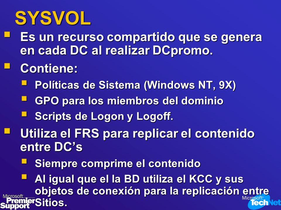 SYSVOL Es un recurso compartido que se genera en cada DC al realizar DCpromo. Es un recurso compartido que se genera en cada DC al realizar DCpromo. C