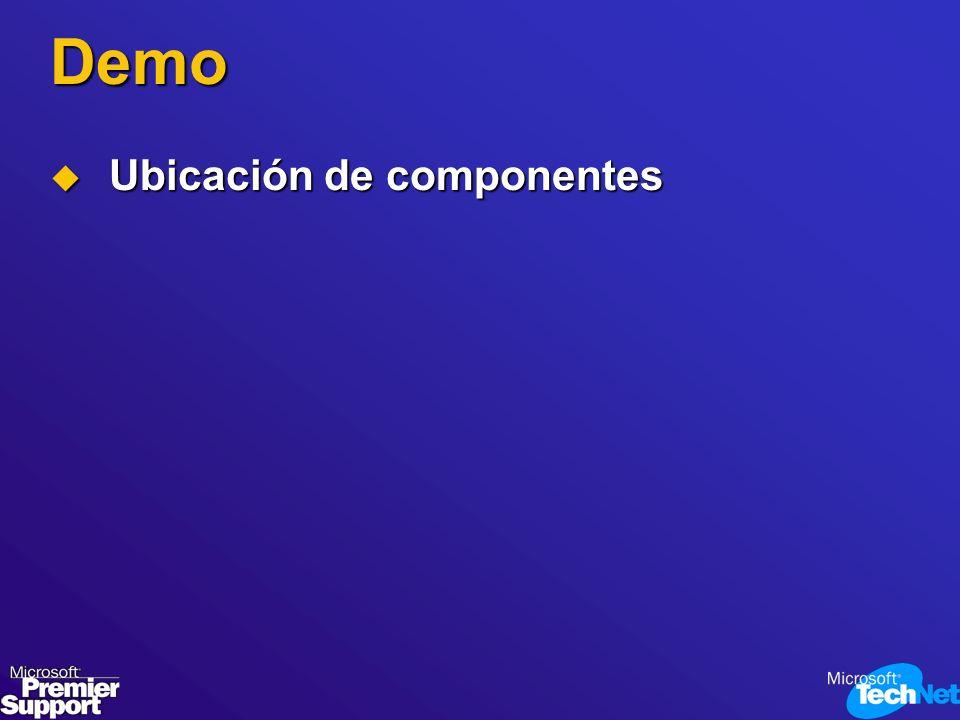 Demo Ubicación de componentes Ubicación de componentes