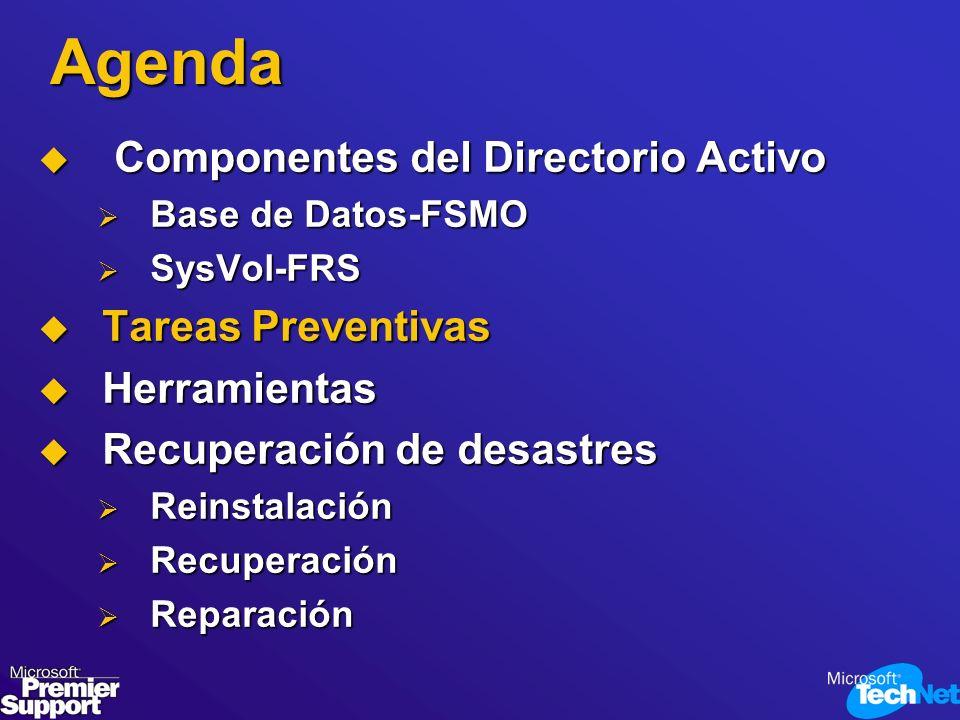 Agenda Componentes del Directorio Activo Componentes del Directorio Activo Base de Datos-FSMO Base de Datos-FSMO SysVol-FRS SysVol-FRS Tareas Preventi