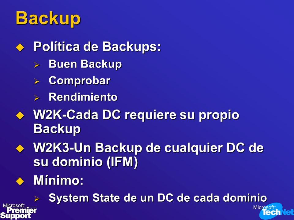 Backup Política de Backups: Política de Backups: Buen Backup Buen Backup Comprobar Comprobar Rendimiento Rendimiento W2K-Cada DC requiere su propio Ba