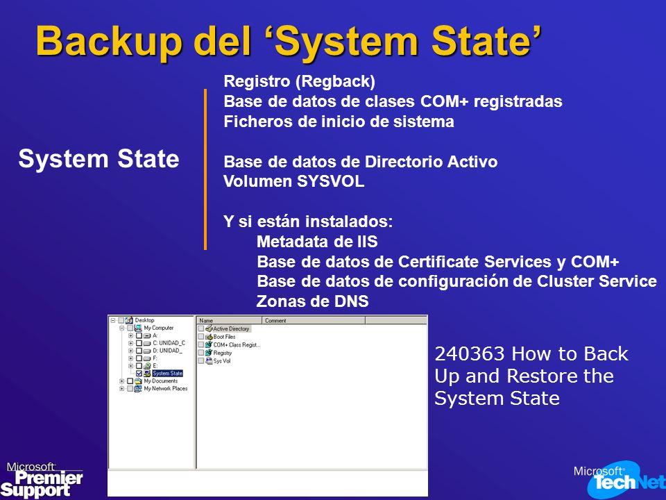 Backup del System State Registro (Regback) Base de datos de clases COM+ registradas Ficheros de inicio de sistema Base de datos de Directorio Activo V