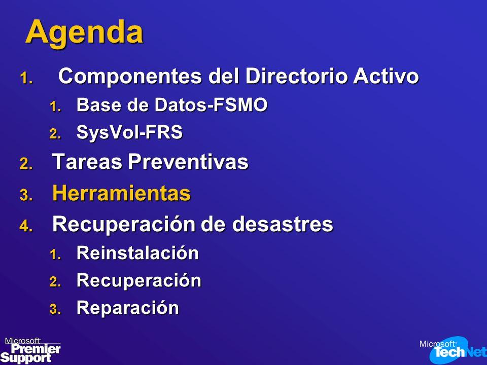 Agenda 1. Componentes del Directorio Activo 1. Base de Datos-FSMO 2. SysVol-FRS 2. Tareas Preventivas 3. Herramientas 4. Recuperación de desastres 1.