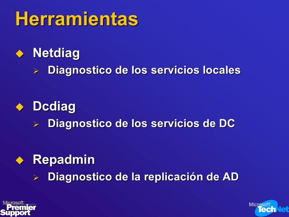 Herramientas Netdiag Netdiag Diagnostico de los servicios locales Diagnostico de los servicios locales Dcdiag Dcdiag Diagnostico de los servicios de D