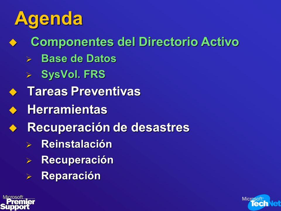 Agenda Componentes del Directorio Activo Componentes del Directorio Activo Base de Datos Base de Datos SysVol. FRS SysVol. FRS Tareas Preventivas Tare