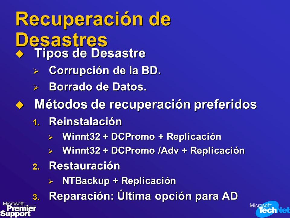 Recuperación de Desastres Tipos de Desastre Tipos de Desastre Corrupción de la BD. Corrupción de la BD. Borrado de Datos. Borrado de Datos. Métodos de