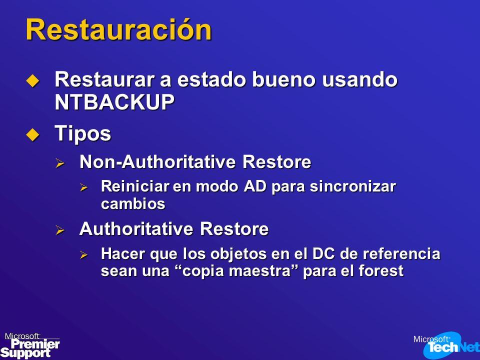 Restauración Restaurar a estado bueno usando NTBACKUP Restaurar a estado bueno usando NTBACKUP Tipos Tipos Non-Authoritative Restore Non-Authoritative