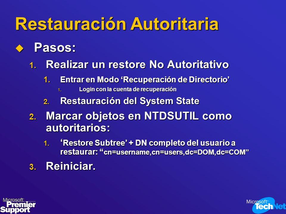 Restauración Autoritaria Pasos: Pasos: 1. Realizar un restore No Autoritativo 1.Entrar en Modo Recuperación de Directorio 1. Login con la cuenta de re