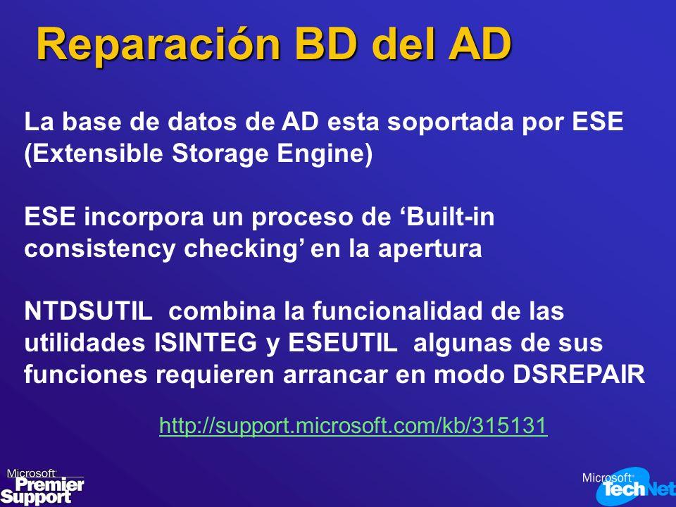 Reparación BD del AD La base de datos de AD esta soportada por ESE (Extensible Storage Engine) ESE incorpora un proceso de Built-in consistency checki