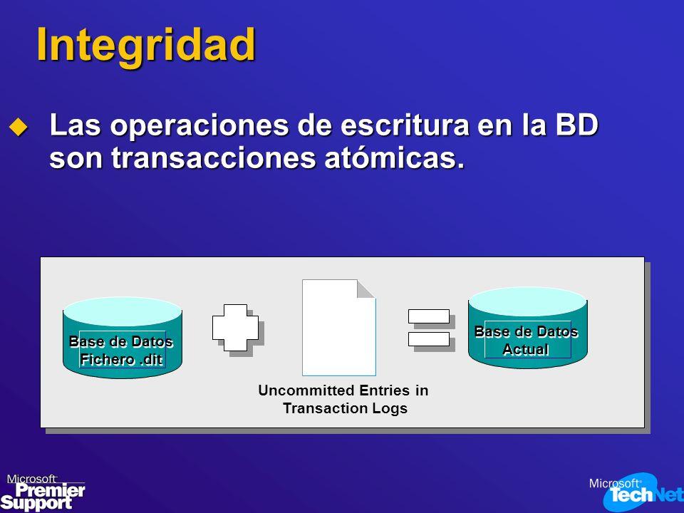 Integridad Las operaciones de escritura en la BD son transacciones atómicas. Las operaciones de escritura en la BD son transacciones atómicas. Uncommi