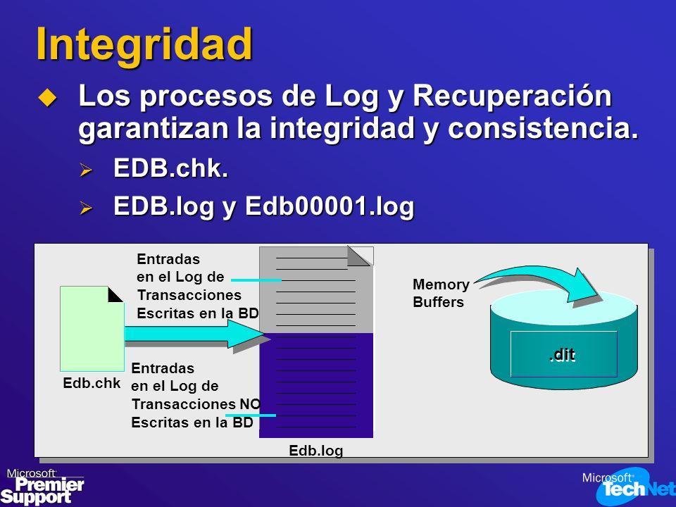 Integridad Los procesos de Log y Recuperación garantizan la integridad y consistencia. Los procesos de Log y Recuperación garantizan la integridad y c