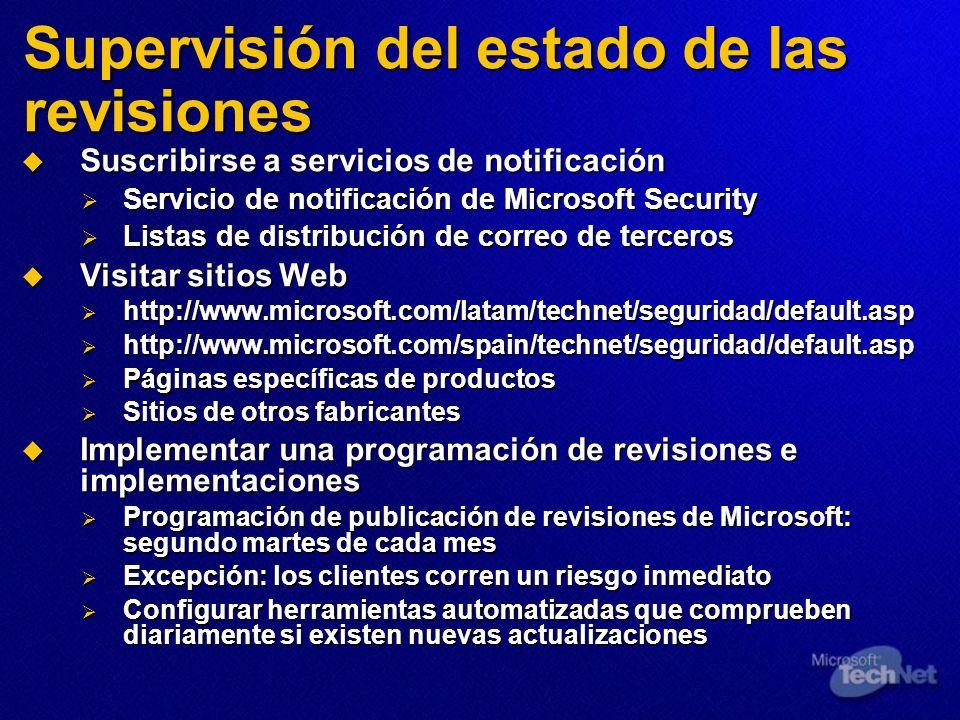 Supervisión del estado de las revisiones Suscribirse a servicios de notificación Suscribirse a servicios de notificación Servicio de notificación de M