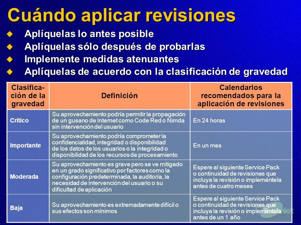 Cuándo aplicar revisiones Aplíquelas lo antes posible Aplíquelas lo antes posible Aplíquelas sólo después de probarlas Aplíquelas sólo después de prob