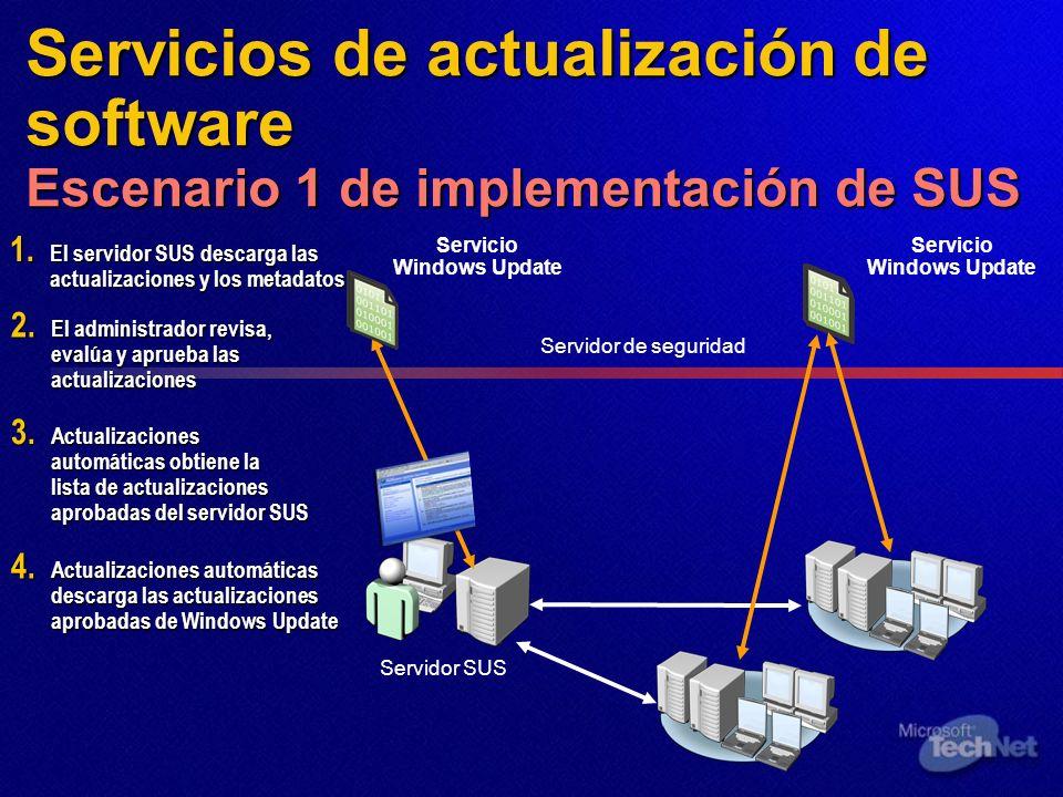 Servicios de actualización de software Escenario 1 de implementación de SUS Servidor SUS 1. El servidor SUS descarga las actualizaciones y los metadat