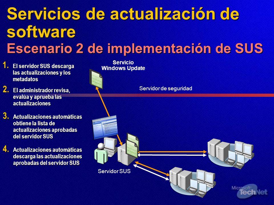 Servicios de actualización de software Escenario 2 de implementación de SUS Servidor SUS 1. El servidor SUS descarga las actualizaciones y los metadat