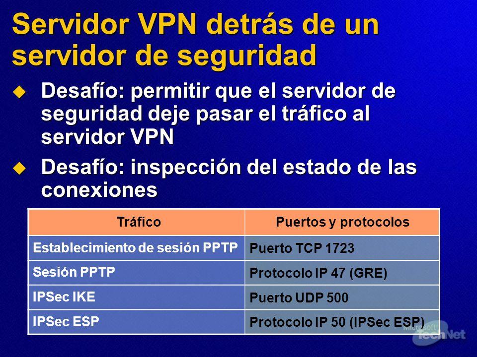 Servidor VPN detrás de un servidor de seguridad Desafío: permitir que el servidor de seguridad deje pasar el tráfico al servidor VPN Desafío: permitir