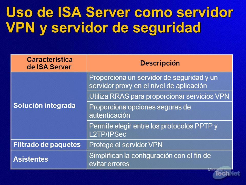 Uso de ISA Server como servidor VPN y servidor de seguridad Característica de ISA Server Descripción Solución integrada Proporciona un servidor de seg