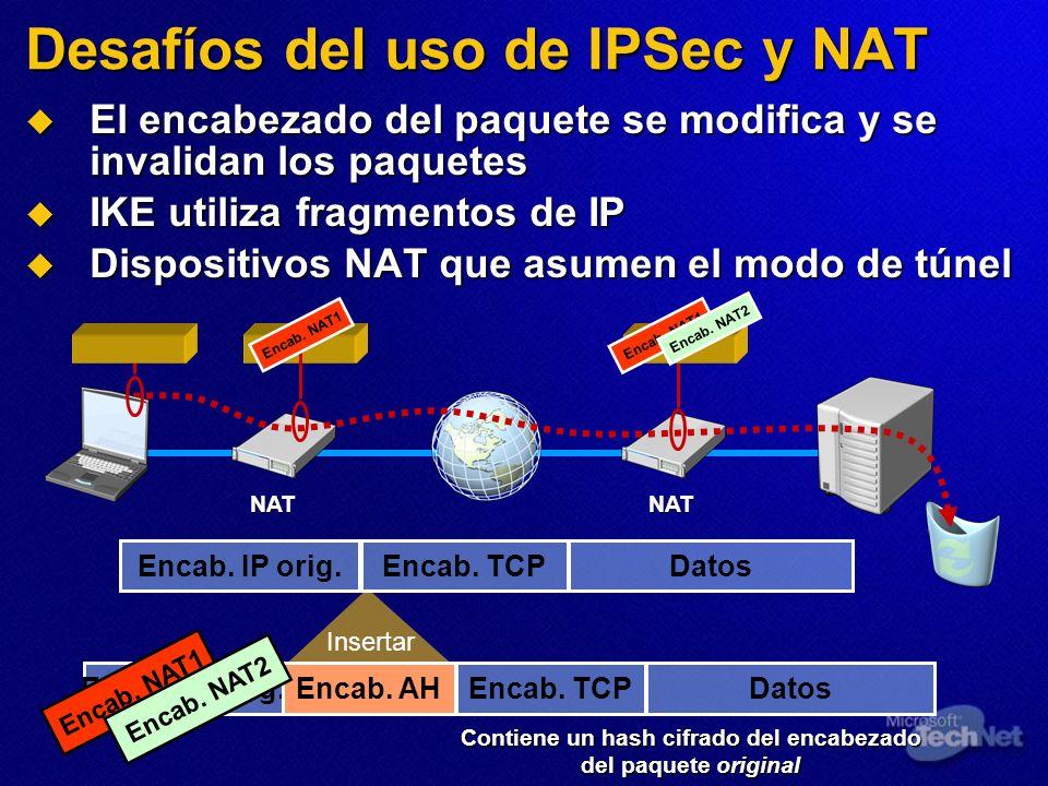 Desafíos del uso de IPSec y NAT El encabezado del paquete se modifica y se invalidan los paquetes El encabezado del paquete se modifica y se invalidan