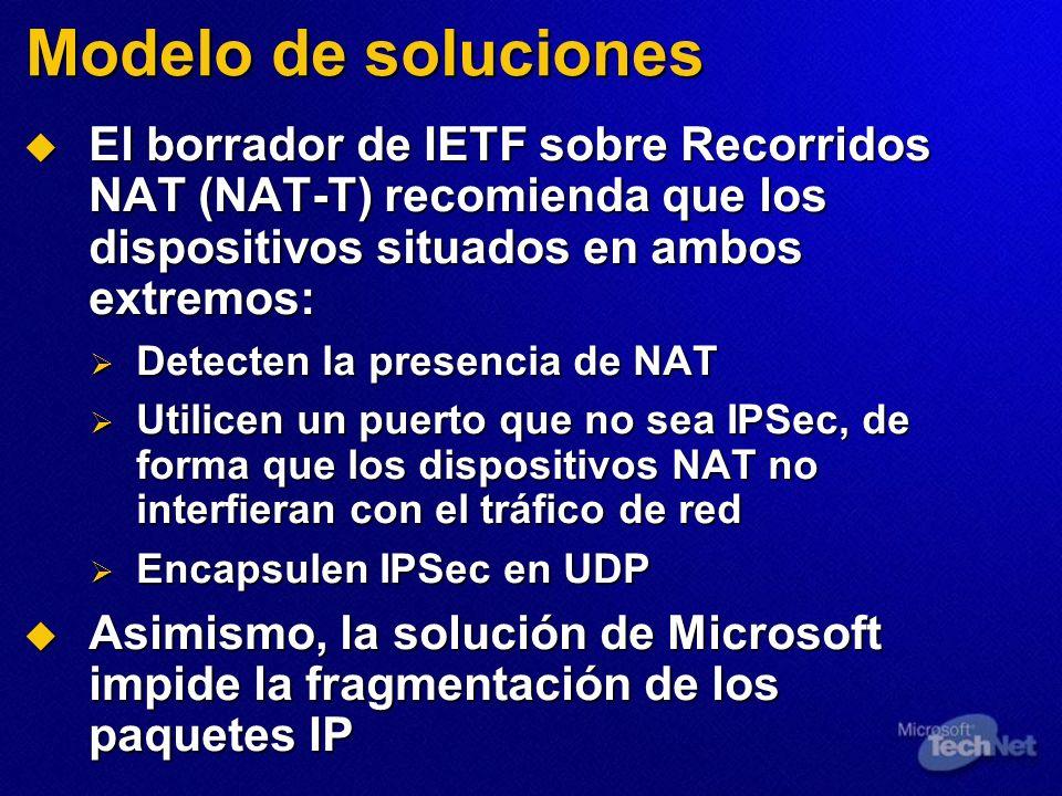 Modelo de soluciones El borrador de IETF sobre Recorridos NAT (NAT-T) recomienda que los dispositivos situados en ambos extremos: El borrador de IETF