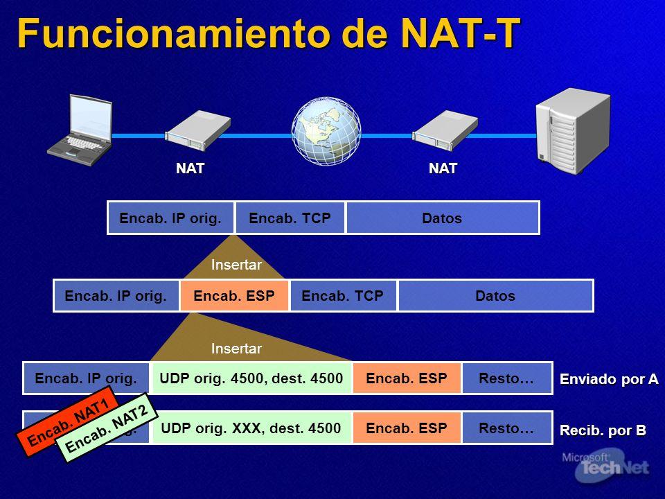 Funcionamiento de NAT-T NATNAT Encab. IP orig.Encab. TCPDatos Encab. IP orig.Encab. TCPDatosEncab. ESP Insertar Encab. IP orig.Resto…Encab. ESPUDP ori