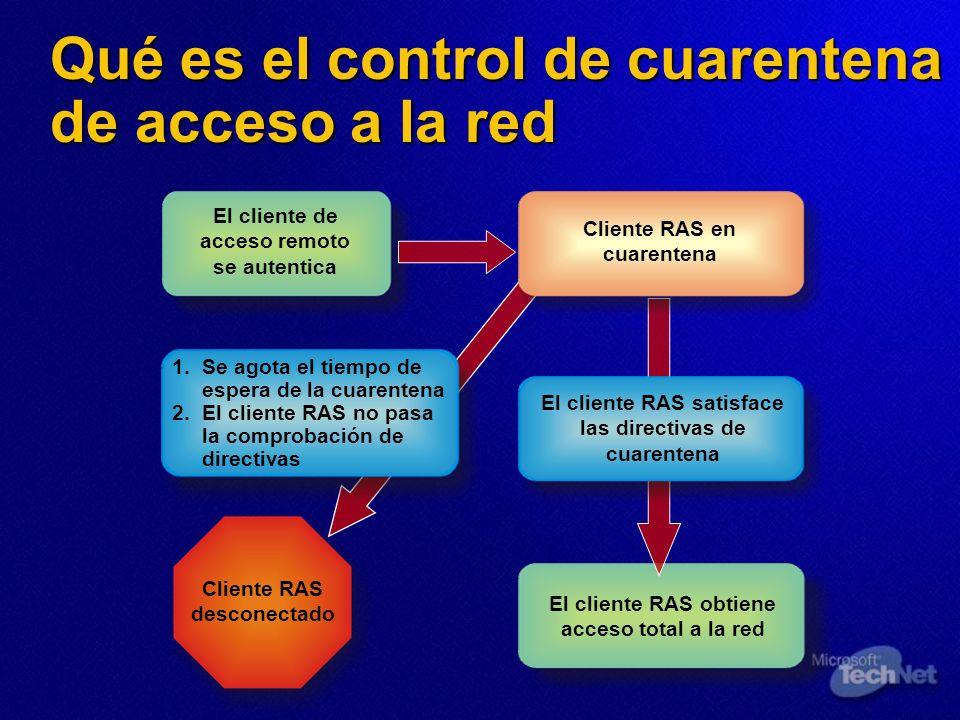 Qué es el control de cuarentena de acceso a la red El cliente RAS obtiene acceso total a la red El cliente RAS satisface las directivas de cuarentena